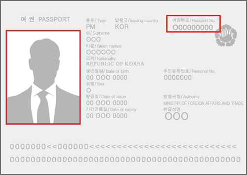 Korea SIM card, Best unlimited data USIM and WiFi for trip